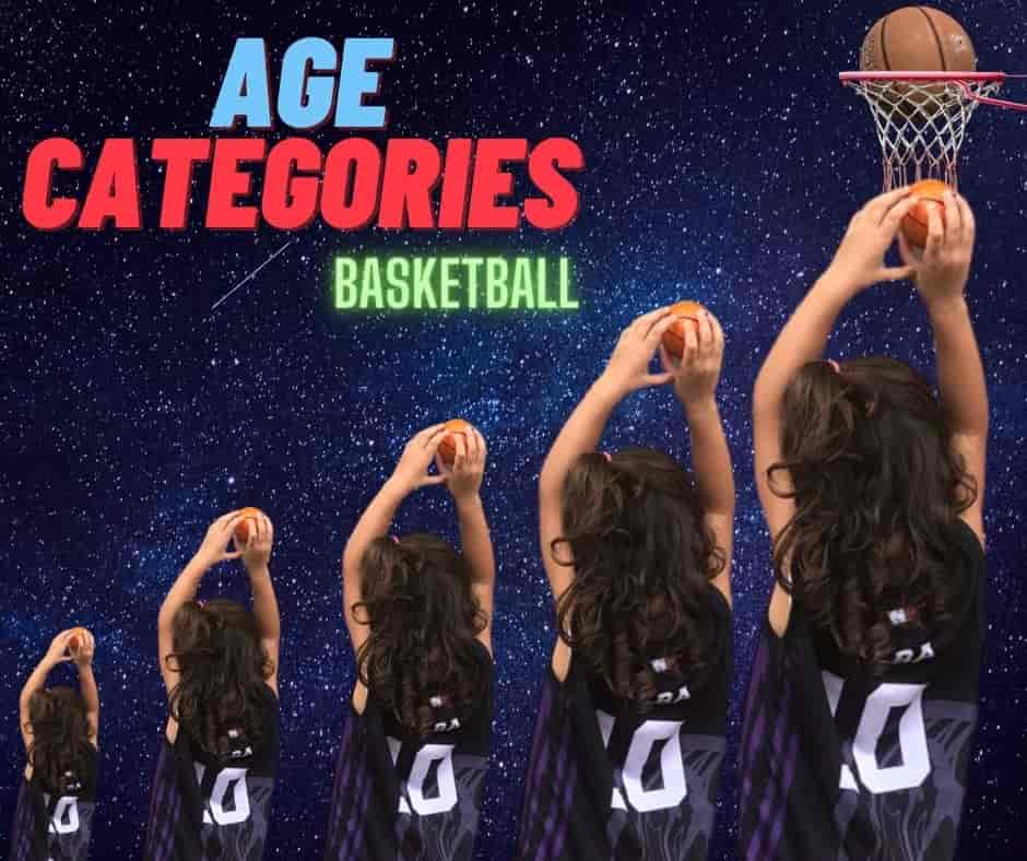 Age and categories basketball players